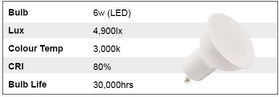 GU10 Bulb Technical Details