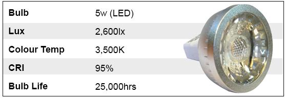 alexl-bulb-tech.jpg