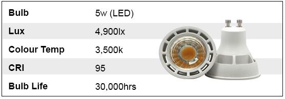 gu10-bulb-tech.jpg