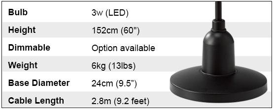 Heavyweight Model Details