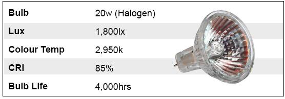 classich-bulb-tech.jpg