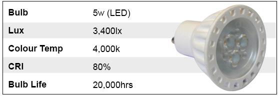 louis-bulb-tech.jpg