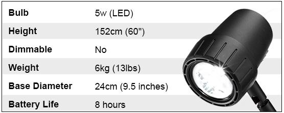 Rechargeable Floor Light Technical Details