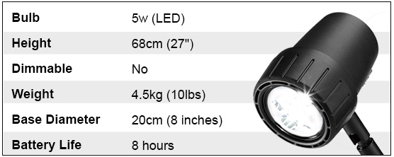 Rechargeable Floor Light Technical Details