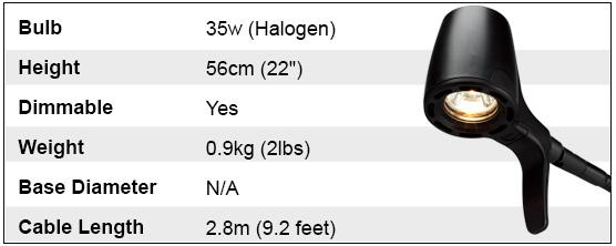 High Definition Technical Details